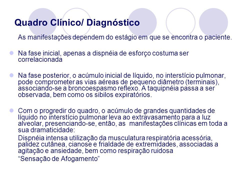 Quadro Clínico/ Diagnóstico
