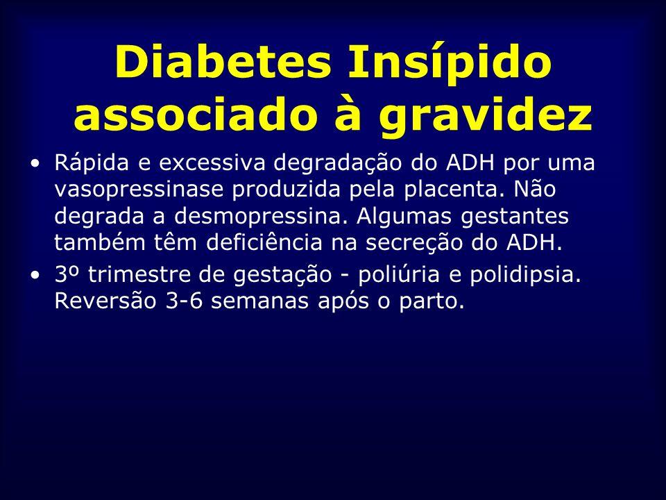 Diabetes Insípido associado à gravidez