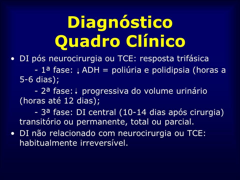 Diagnóstico Quadro Clínico