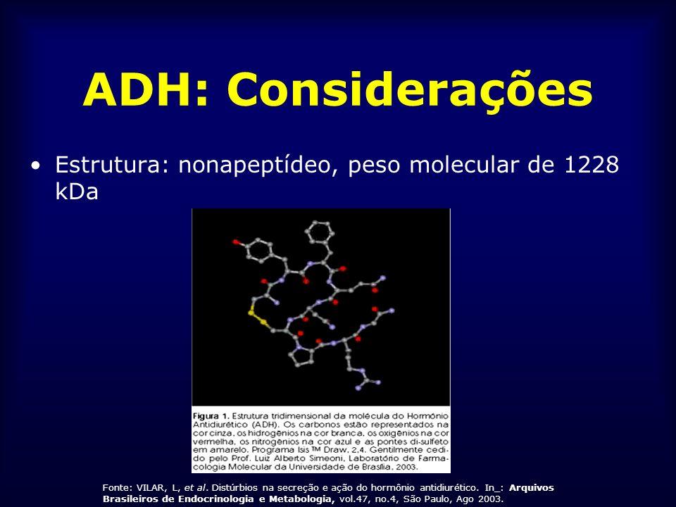 ADH: Considerações Estrutura: nonapeptídeo, peso molecular de 1228 kDa