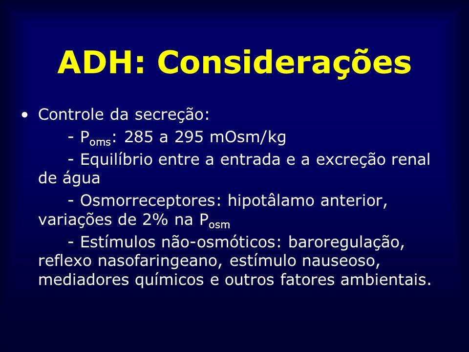 ADH: Considerações Controle da secreção: - Poms: 285 a 295 mOsm/kg