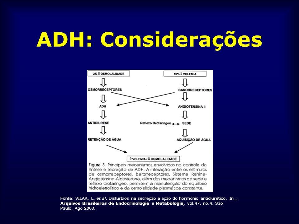 ADH: Considerações