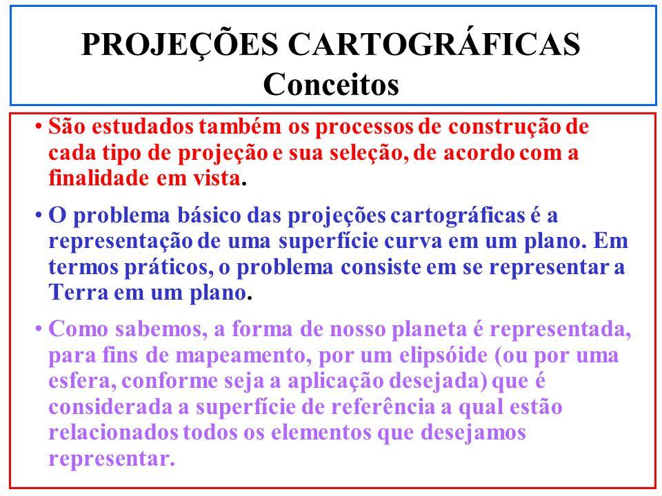 PROJEÇÕES CARTOGRÁFICAS Conceitos