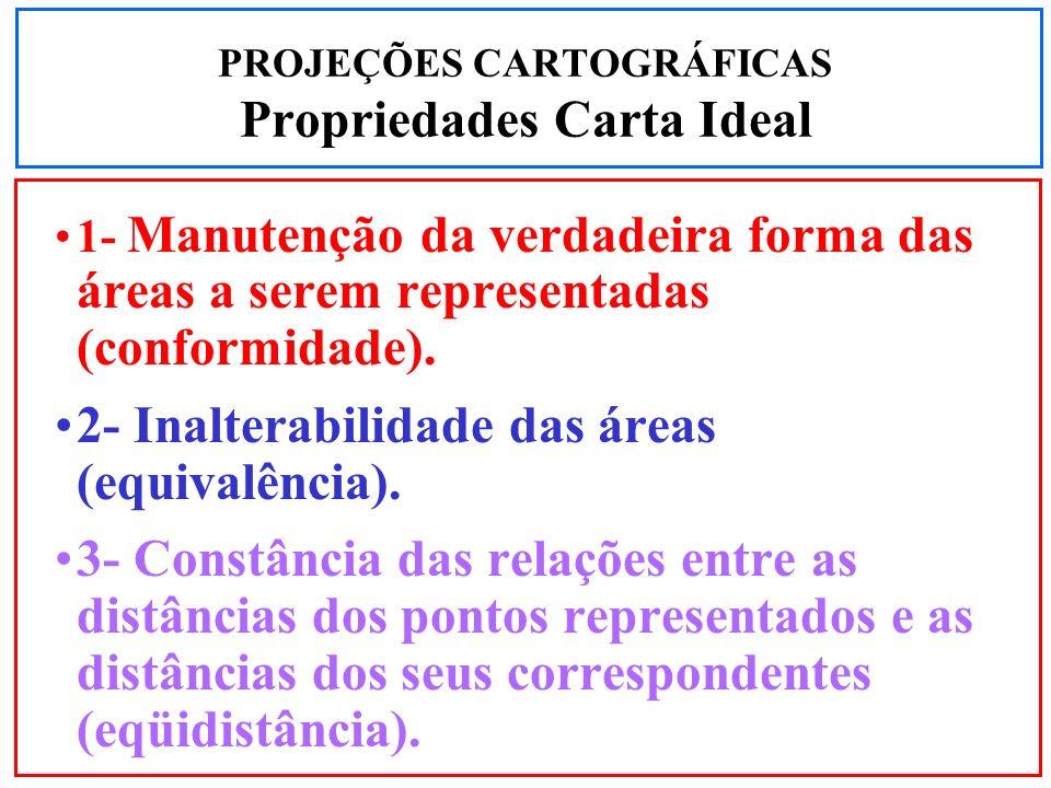 PROJEÇÕES CARTOGRÁFICAS Propriedades Carta Ideal