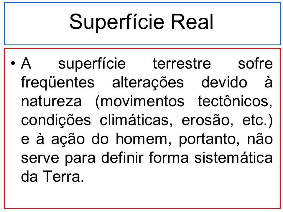 Superfície Real