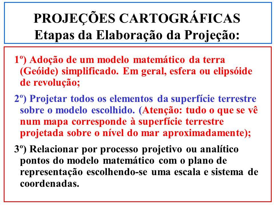 PROJEÇÕES CARTOGRÁFICAS Etapas da Elaboração da Projeção: