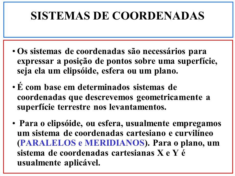 SISTEMAS DE COORDENADAS