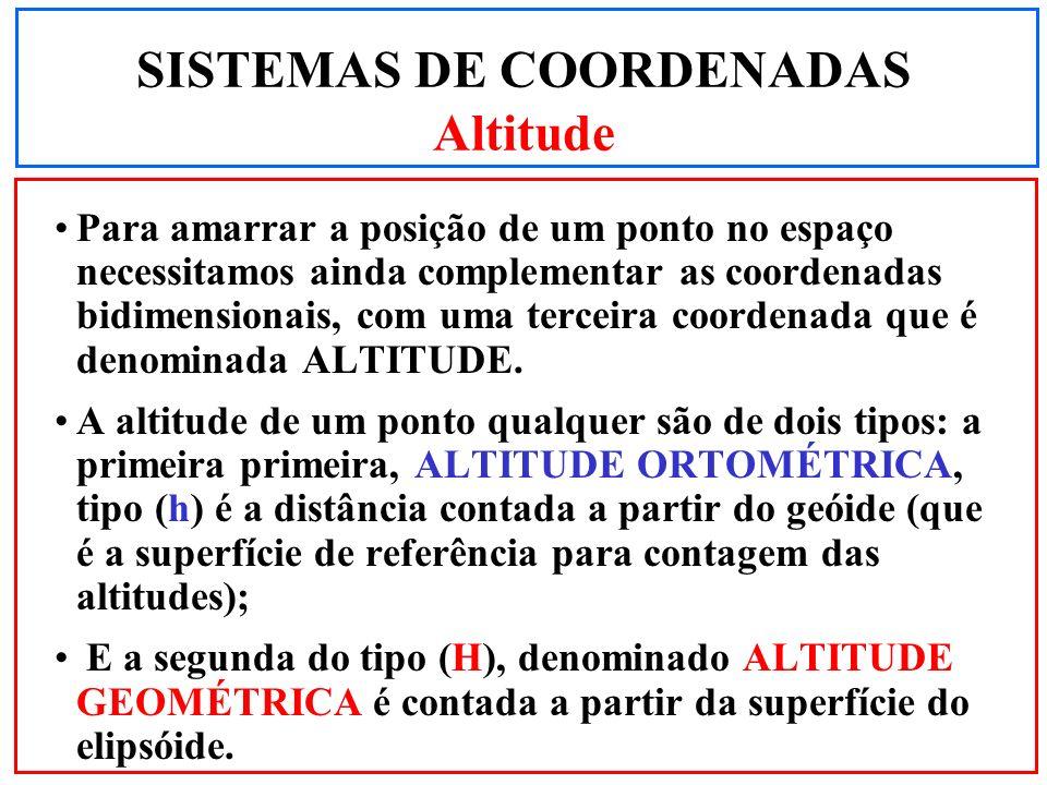 SISTEMAS DE COORDENADAS Altitude