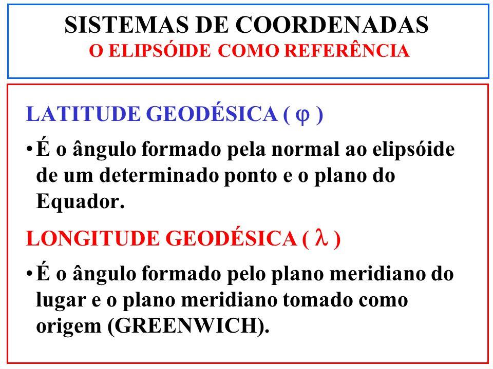 SISTEMAS DE COORDENADAS O ELIPSÓIDE COMO REFERÊNCIA