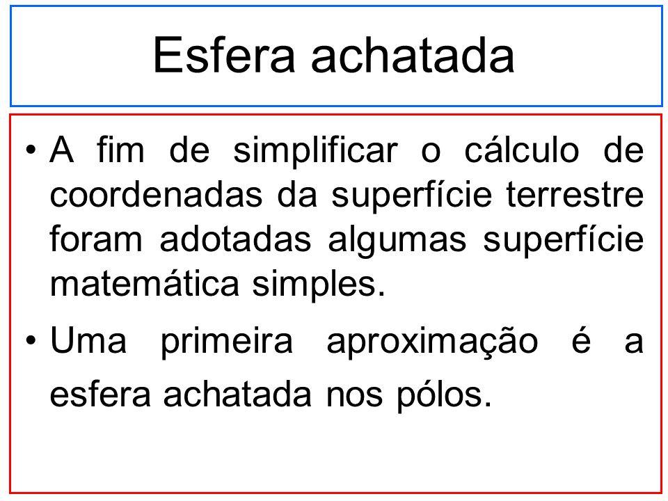 Esfera achatada A fim de simplificar o cálculo de coordenadas da superfície terrestre foram adotadas algumas superfície matemática simples.