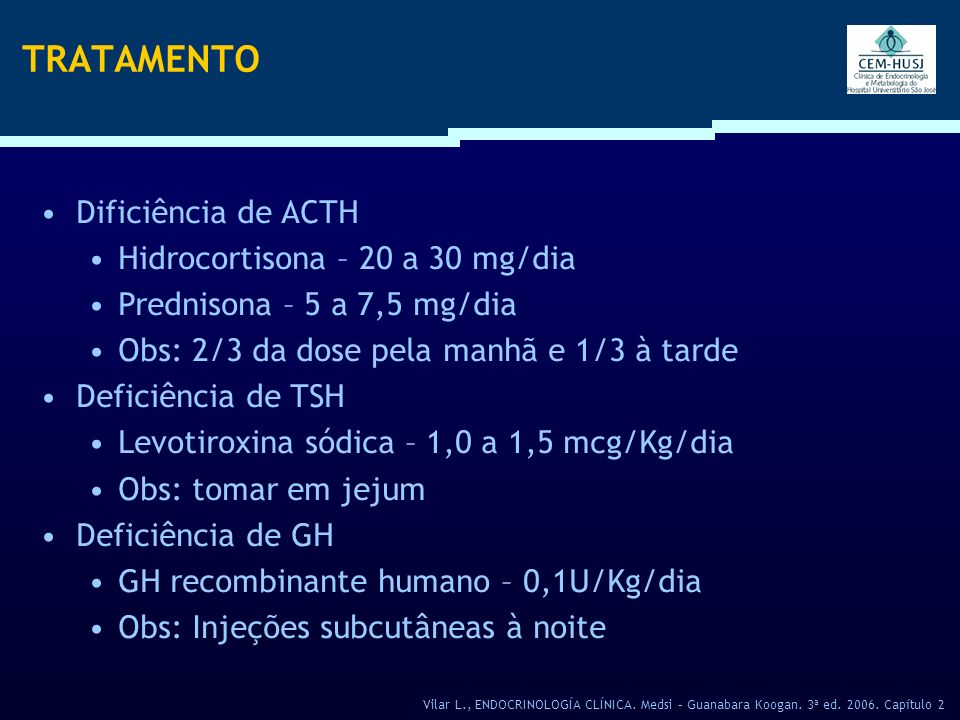 TRATAMENTO Dificiência de ACTH Hidrocortisona – 20 a 30 mg/dia
