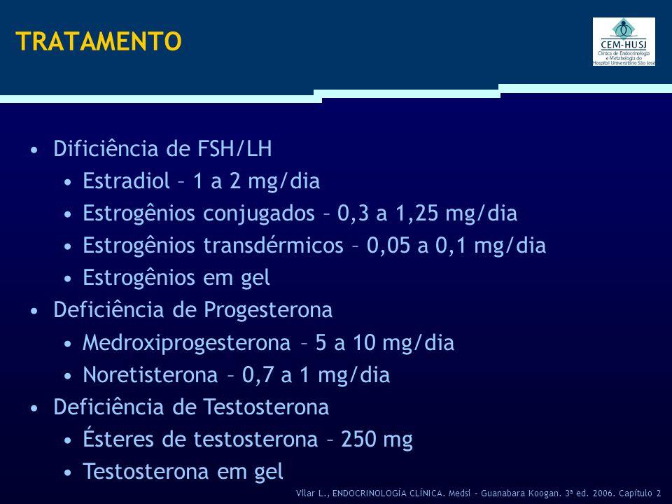 TRATAMENTO Dificiência de FSH/LH Estradiol – 1 a 2 mg/dia
