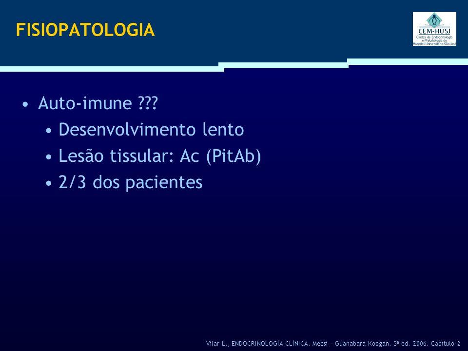 Desenvolvimento lento Lesão tissular: Ac (PitAb) 2/3 dos pacientes