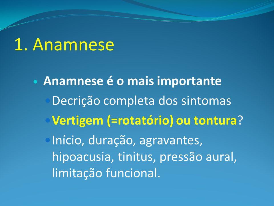 1. Anamnese Decrição completa dos sintomas