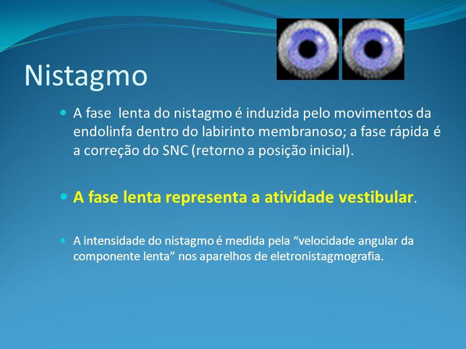 Nistagmo A fase lenta representa a atividade vestibular.