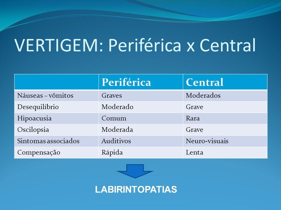 VERTIGEM: Periférica x Central