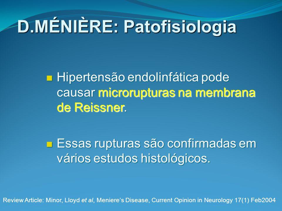 D.MÉNIÈRE: Patofisiologia