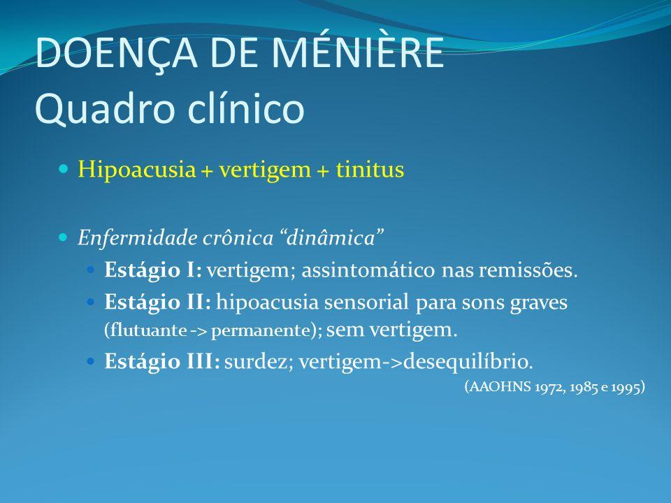 DOENÇA DE MÉNIÈRE Quadro clínico
