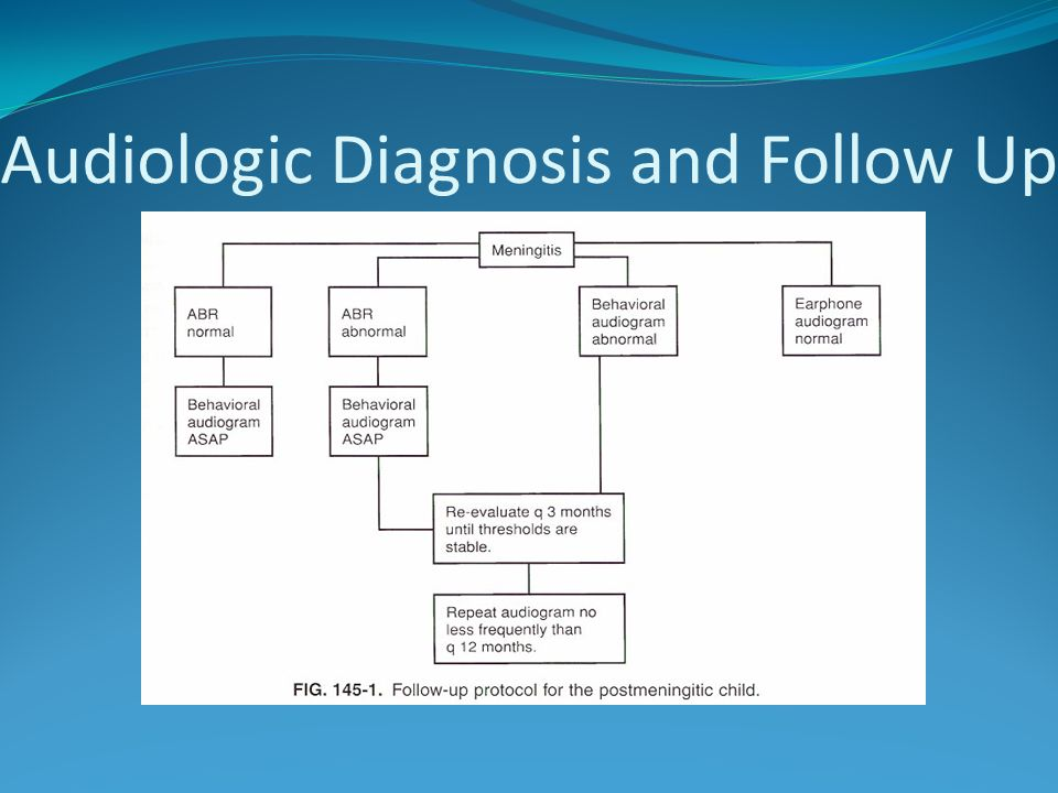 Audiologic Diagnosis and Follow Up