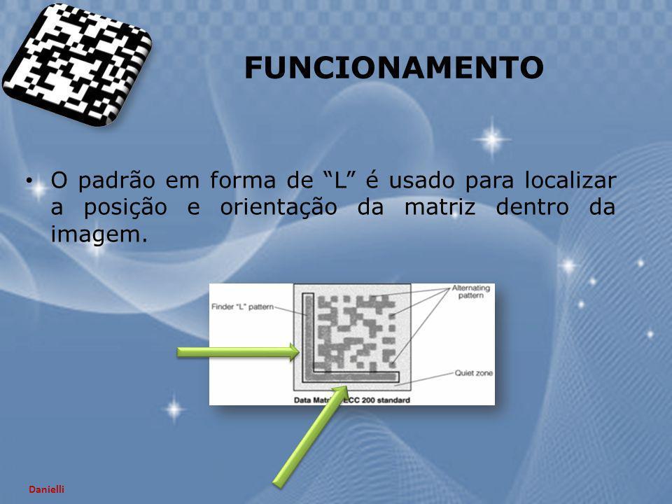 FUNCIONAMENTO O padrão em forma de L é usado para localizar a posição e orientação da matriz dentro da imagem.
