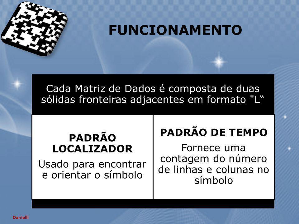 FUNCIONAMENTO PADRÃO DE TEMPO