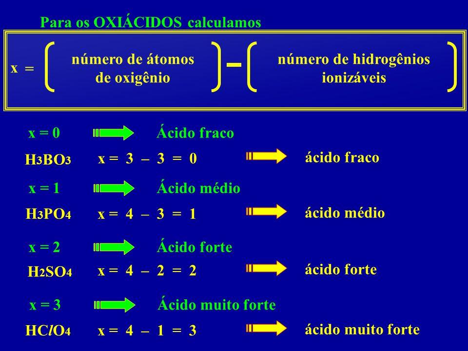 Para os OXIÁCIDOS calculamos