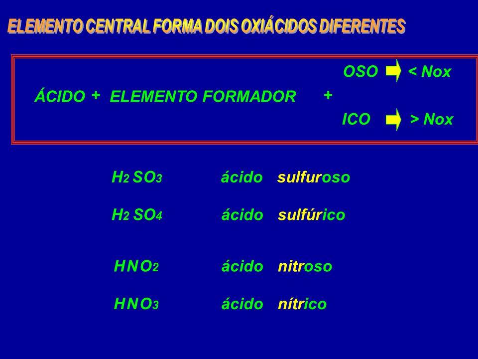 ELEMENTO CENTRAL FORMA DOIS OXIÁCIDOS DIFERENTES