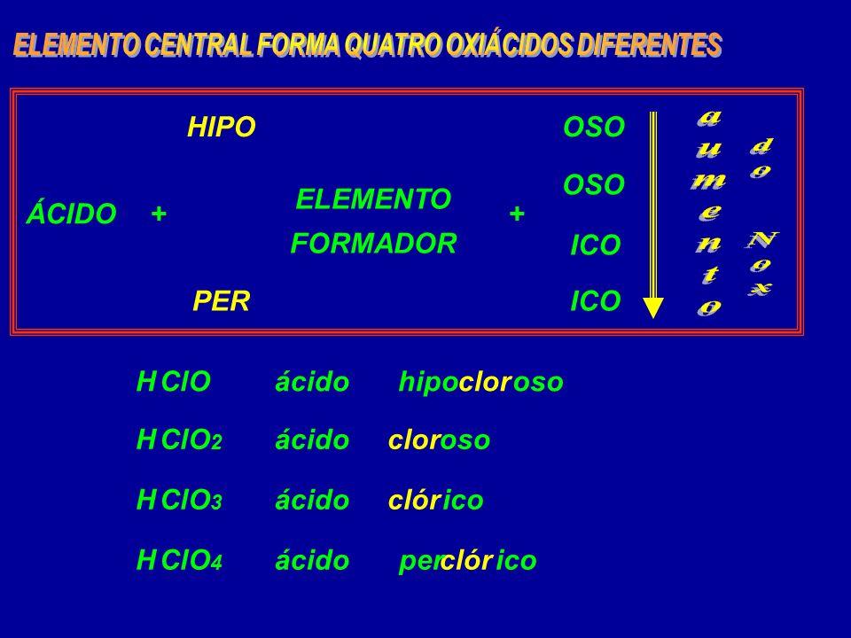 ELEMENTO CENTRAL FORMA QUATRO OXIÁCIDOS DIFERENTES