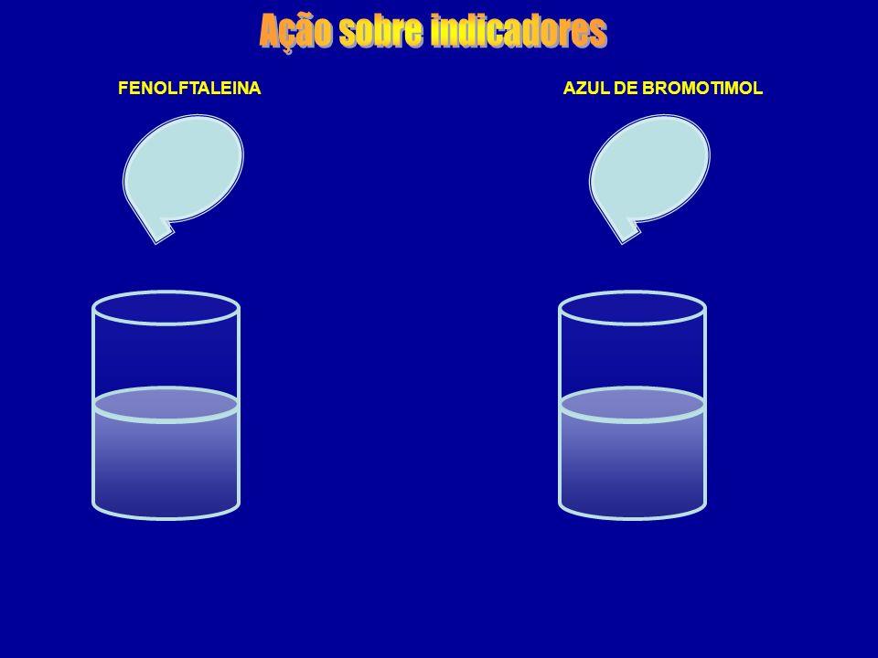 Ação sobre indicadores