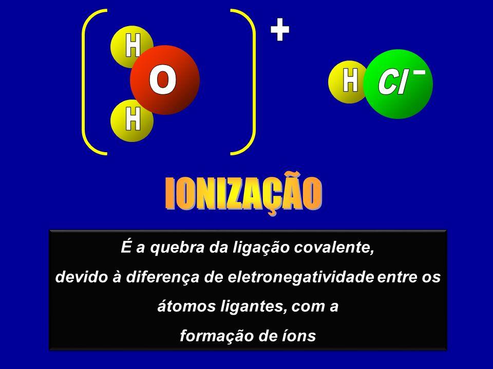 É a quebra da ligação covalente,