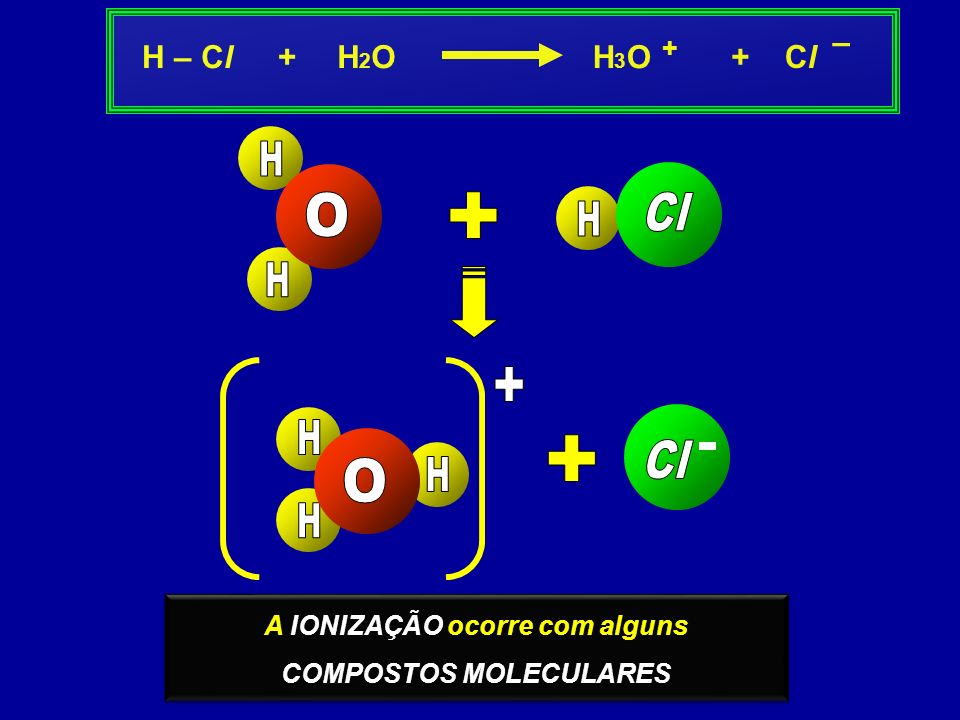 A IONIZAÇÃO ocorre com alguns COMPOSTOS MOLECULARES