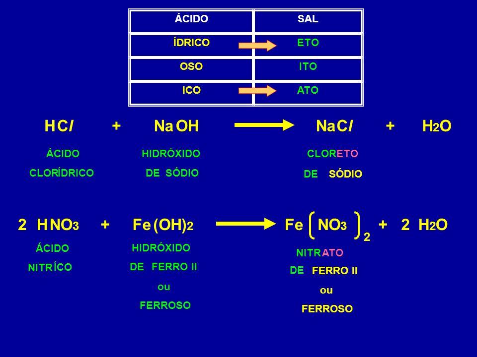 H Cl + Na OH Na Cl + H2O 2 H NO3 + Fe (OH)2 Fe NO3 + 2 H2O 2 ÁCIDO SAL