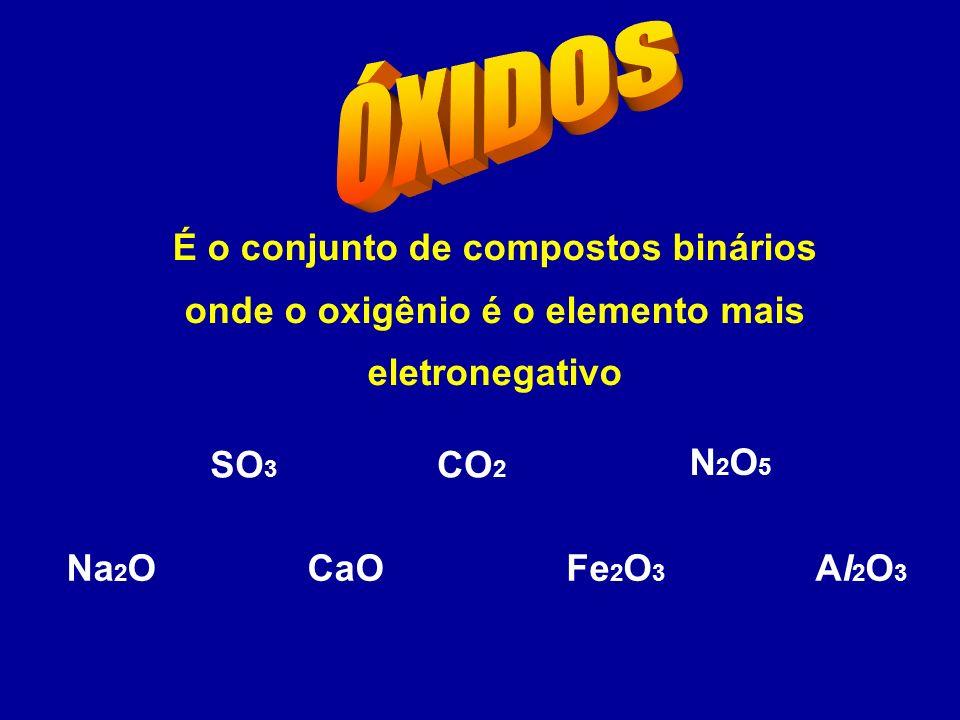 ÓXIDOS É o conjunto de compostos binários onde o oxigênio é o elemento mais eletronegativo. SO3. CO2.