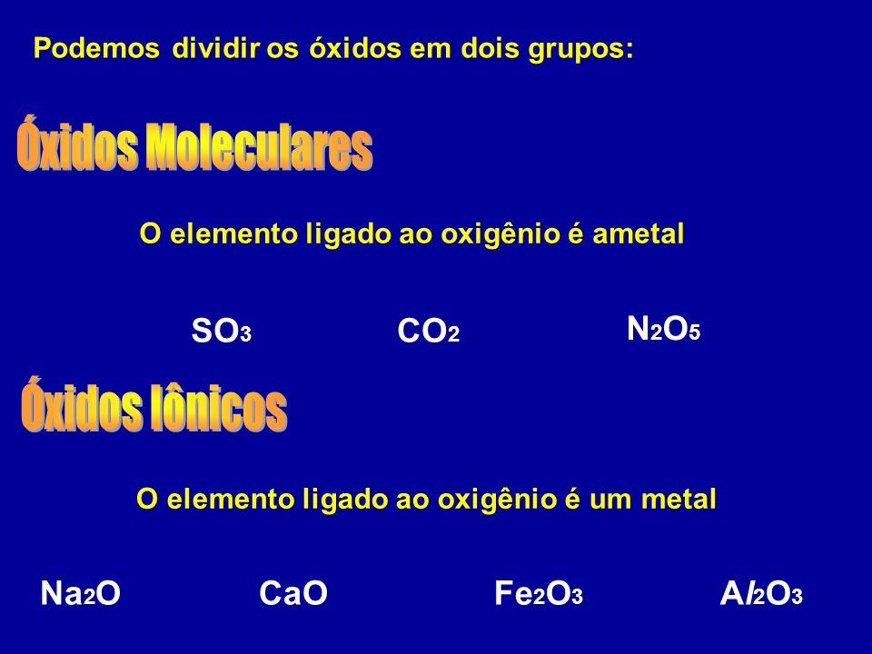 Óxidos Moleculares Óxidos Iônicos SO3 CO2 N2O5 Na2O CaO Fe2O3 Al2O3