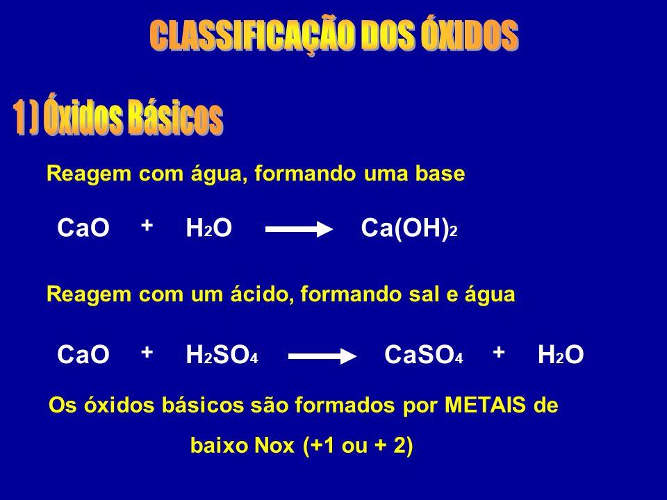 Os óxidos básicos são formados por METAIS de