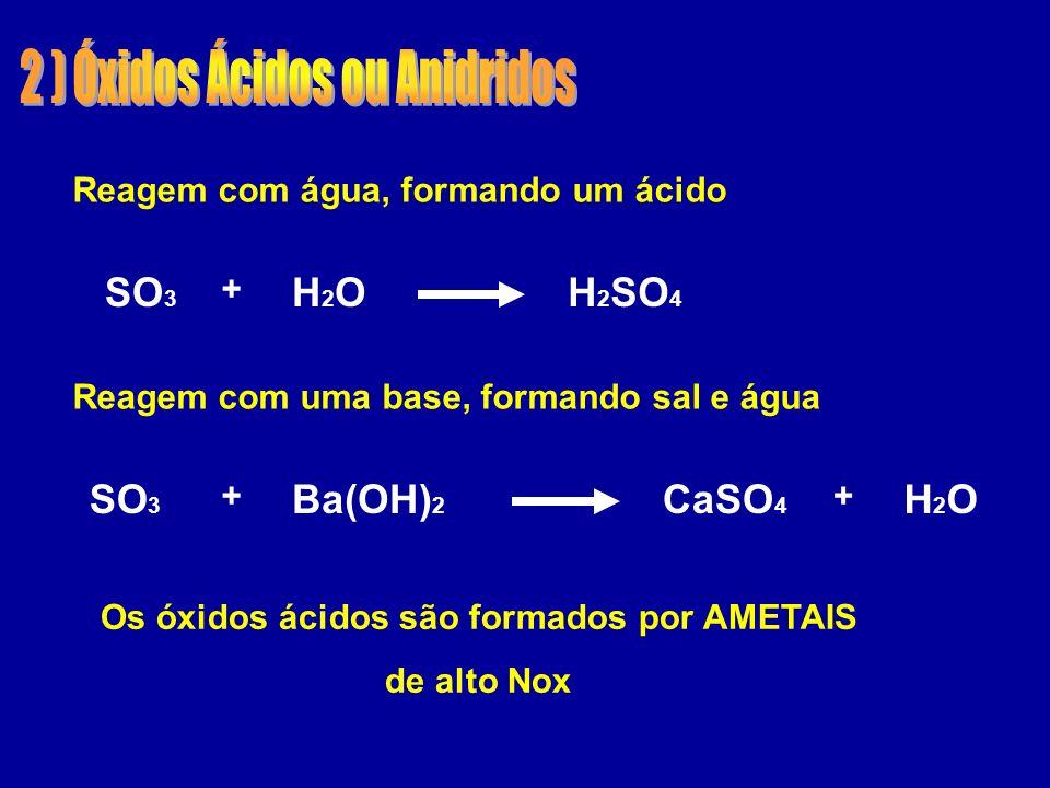 Os óxidos ácidos são formados por AMETAIS