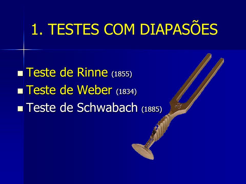 1. TESTES COM DIAPASÕES Teste de Rinne (1855) Teste de Weber (1834)