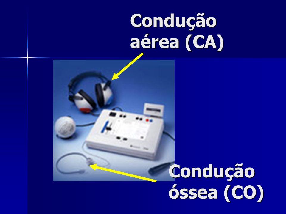 Condução aérea (CA) Condução óssea (CO)