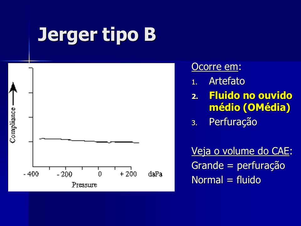 Jerger tipo B Ocorre em: Artefato Fluido no ouvido médio (OMédia)