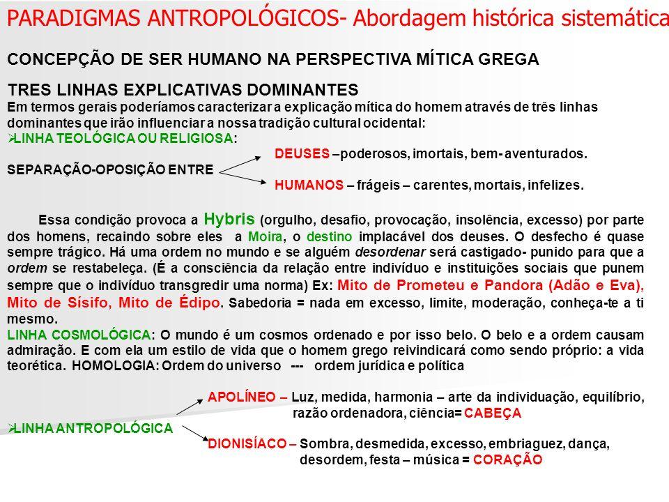 PARADIGMAS ANTROPOLÓGICOS- Abordagem histórica sistemática
