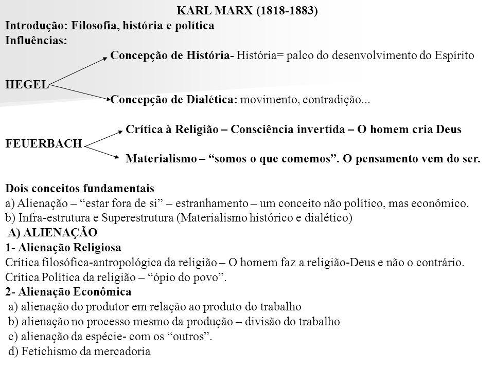 KARL MARX (1818-1883)Introdução: Filosofia, história e política. Influências: Concepção de História- História= palco do desenvolvimento do Espírito.