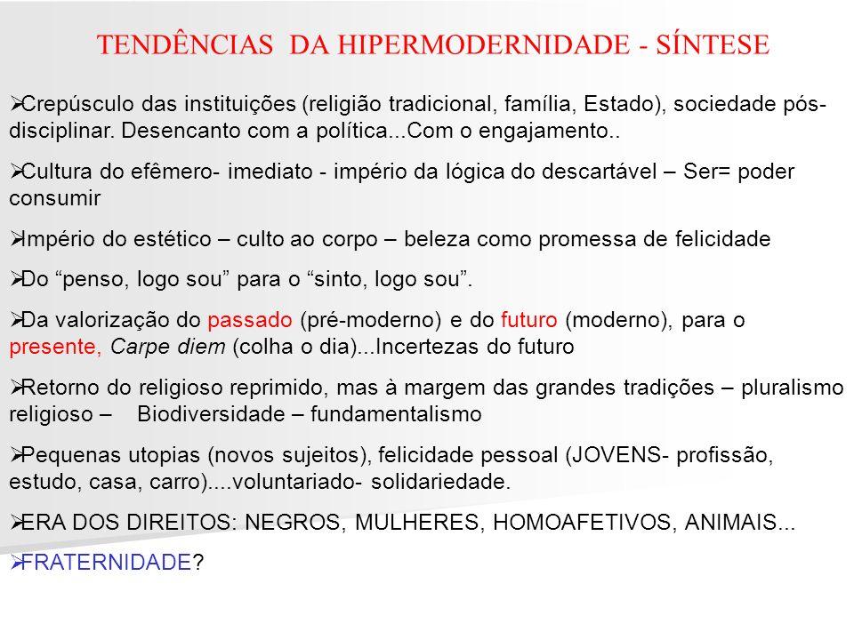 TENDÊNCIAS DA HIPERMODERNIDADE - SÍNTESE