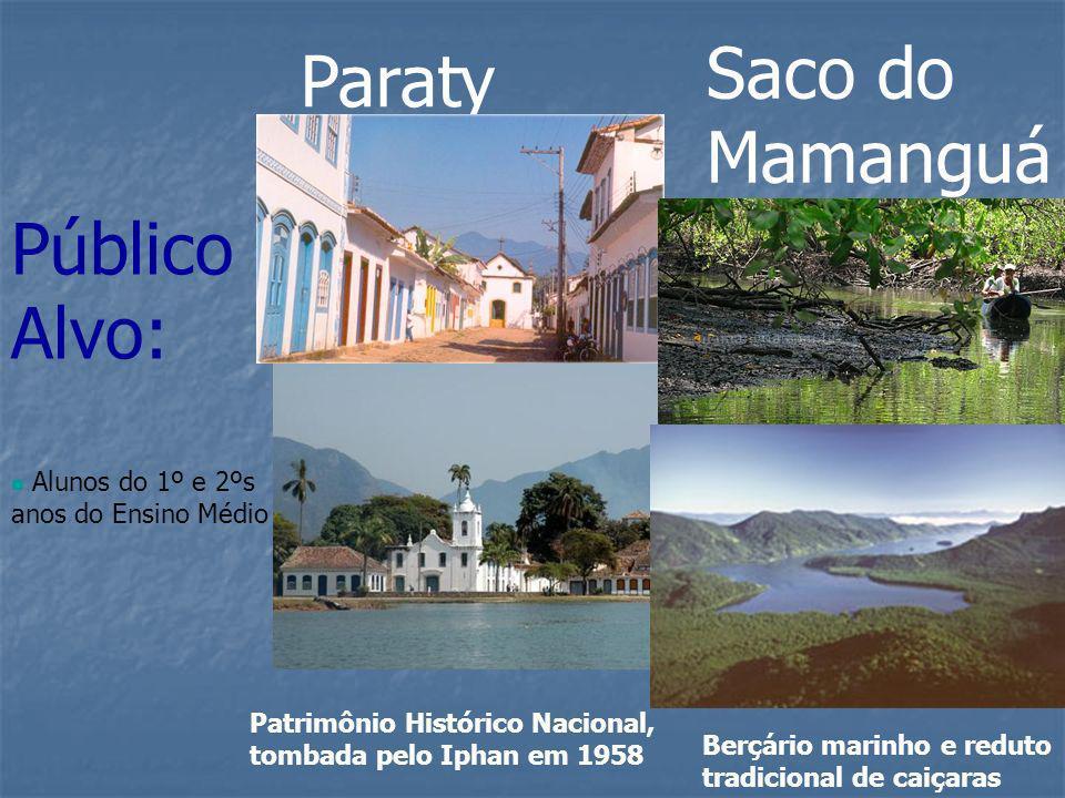 Saco do Paraty Mamanguá Público Alvo: