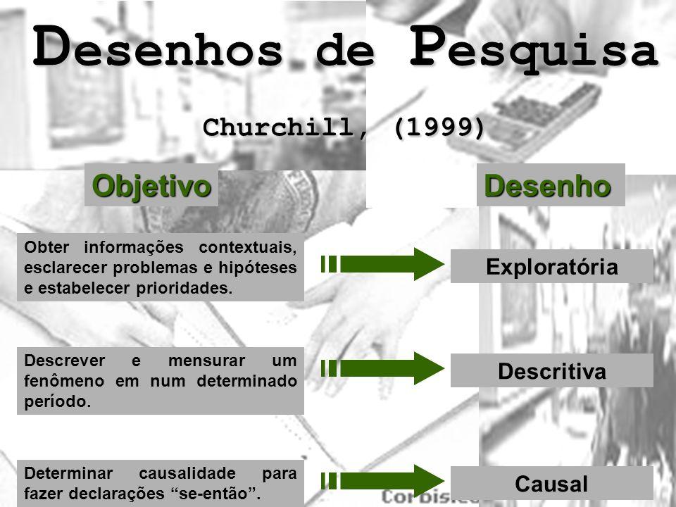 Desenhos de Pesquisa Churchill, (1999)