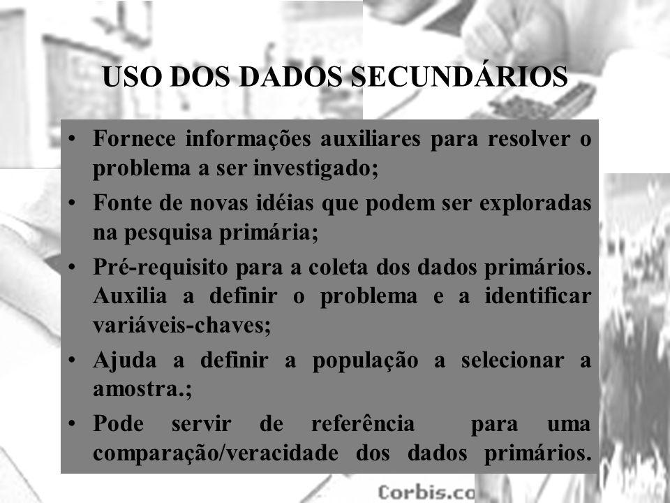 USO DOS DADOS SECUNDÁRIOS