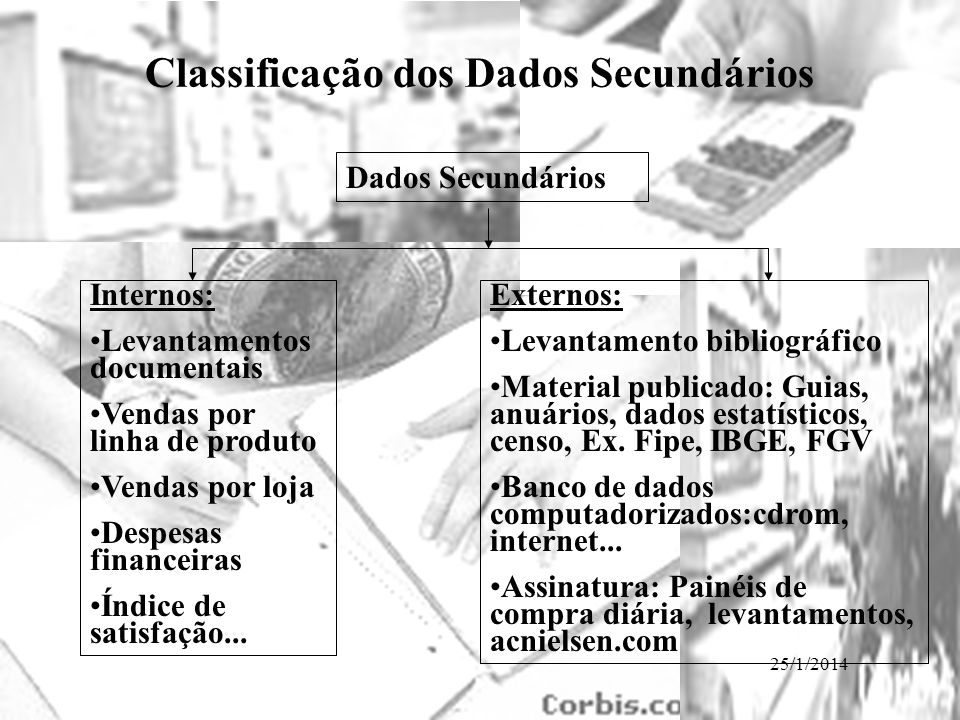 Classificação dos Dados Secundários