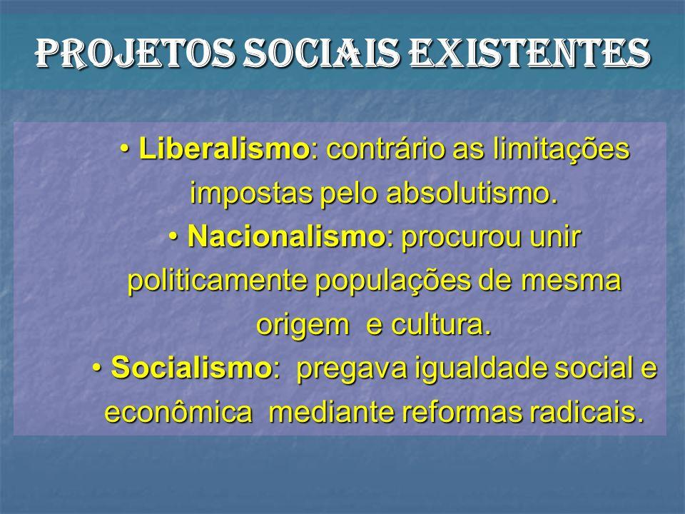 Projetos sociais existentes