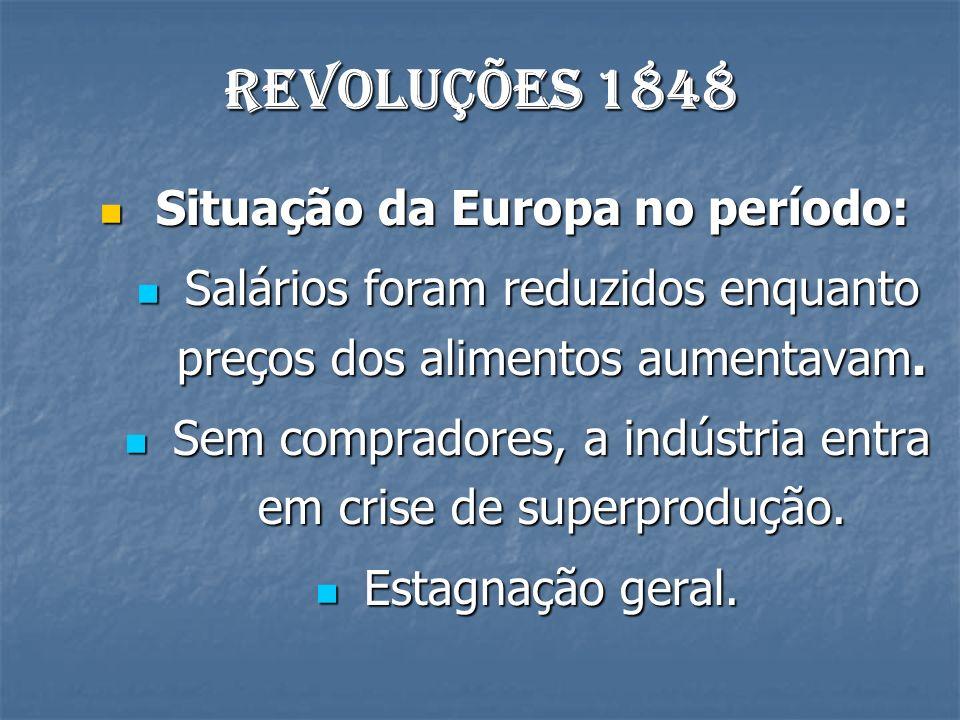 Revoluções 1848 Situação da Europa no período: