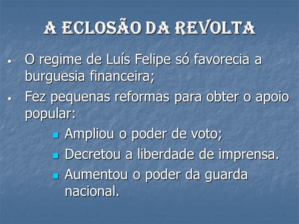 A eclosão da revolta O regime de Luís Felipe só favorecia a burguesia financeira; Fez pequenas reformas para obter o apoio popular: