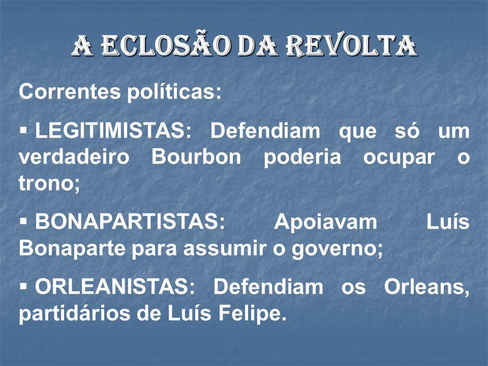 A eclosão da revolta Correntes políticas: